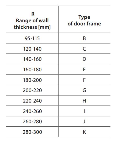 frame_sizes_B