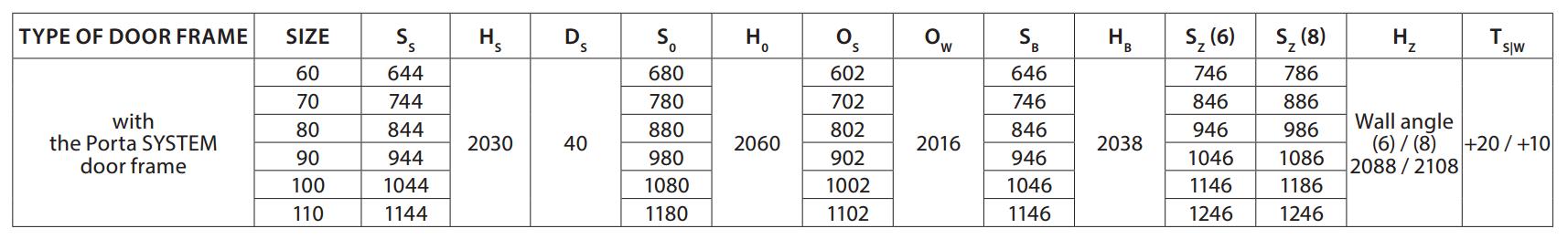 portasystem_size_table